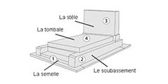 monument-pompes-funebres-13