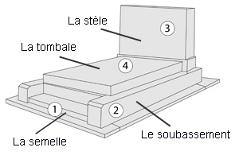 composition-monument-funeraire1-pompes-funebres-13